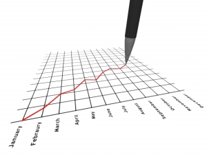 Has economic recovery started for your business?